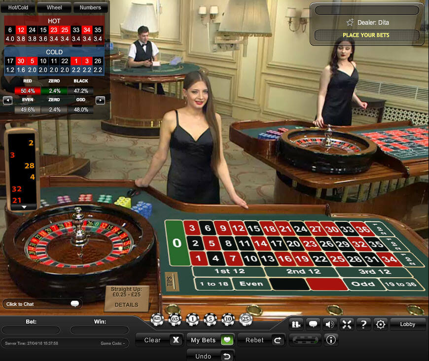 Best Online Casino For Roulette